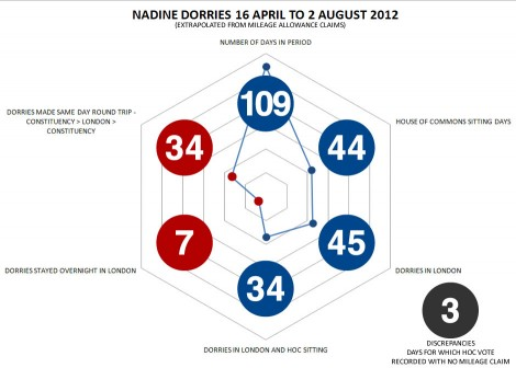 DorriesInfographic6acorrected